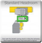 Stahl ST Chain Hoist with Standard Headroom