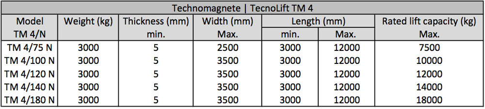 Technomagnete TM4 Telescopic beam specifications