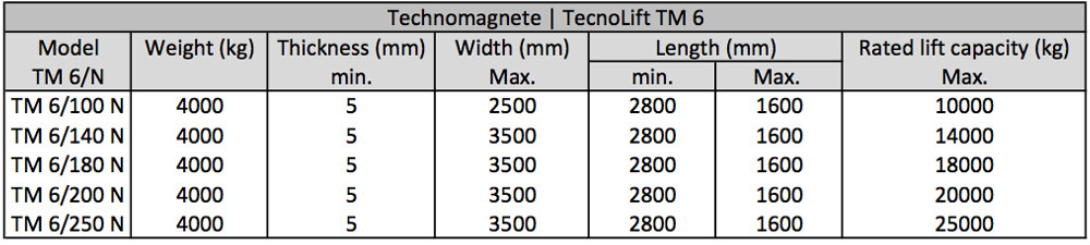 Technomagnete TM6 Telescopic beam specifications