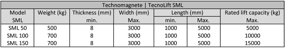 Tecnomagnete Tecno-Lift SML Product Specifications